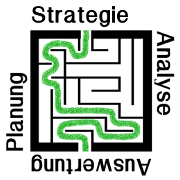 SEO-Strategie & Planung!